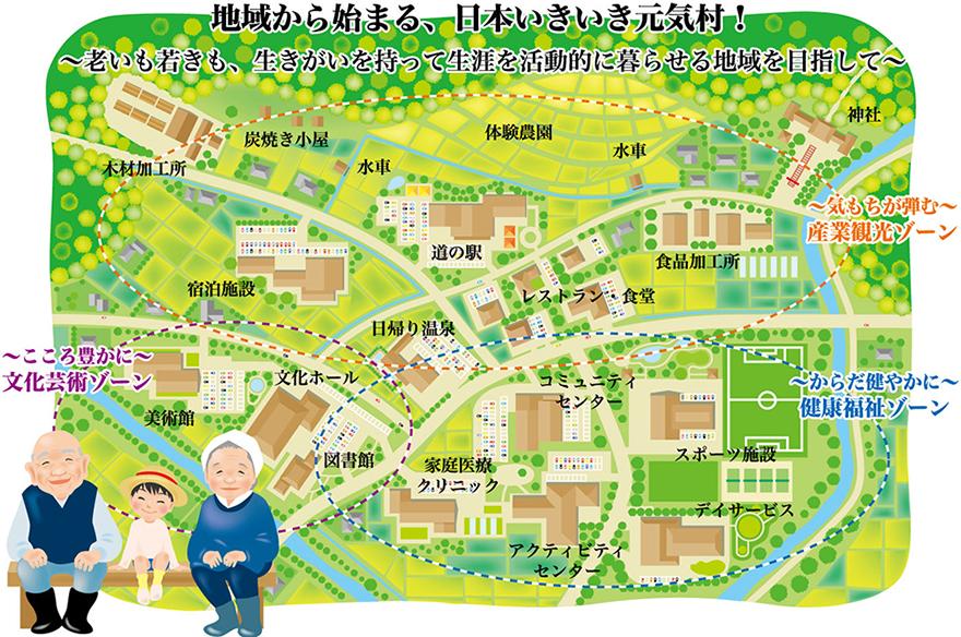 地域から始まる、日本いきいき元気村 〜老いも若きも、生きがいを持って生涯を活動的に暮らせる地域を目指して〜